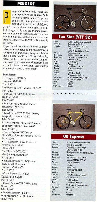 Peugeot PY10 FC 1984-5 - Page 2 File
