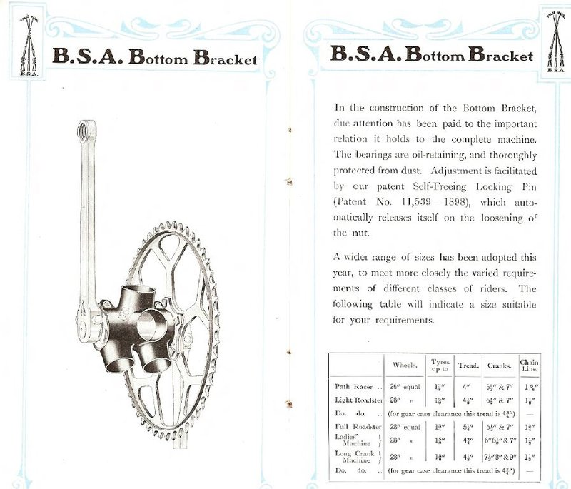 BSA_Bottom_Bracket_1903.JPG