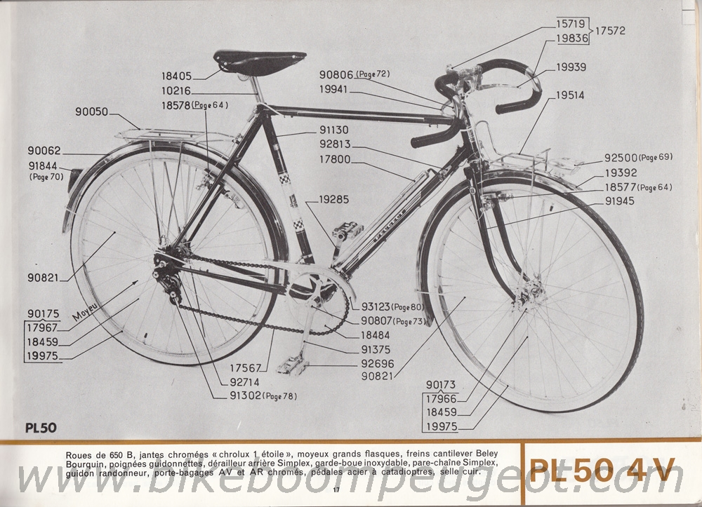 Peugeot PL50 1966 File